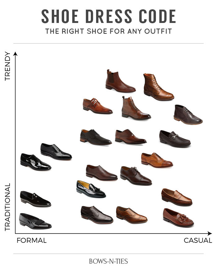 mens dress shoes style guide photo - 1