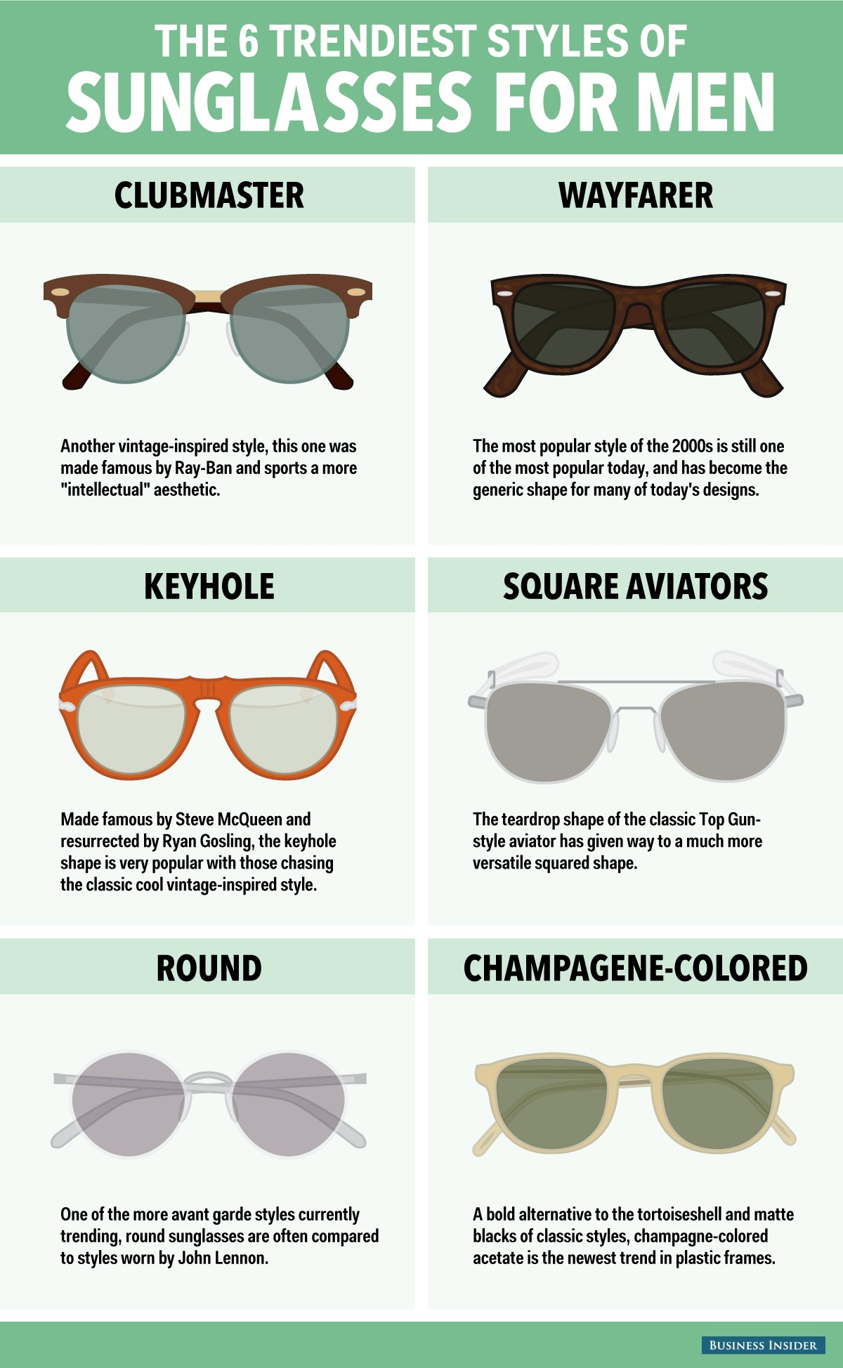mens glasses style guide photo - 1
