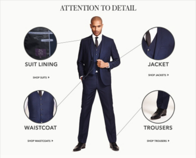 mens suits style guide photo - 1