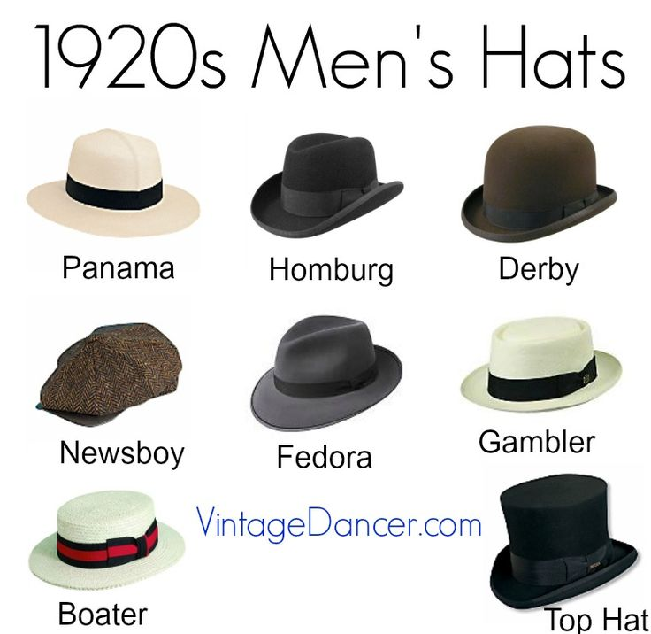 style of mens hats photo - 1