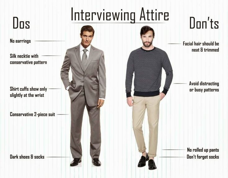 casual dress code for interview photo - 1