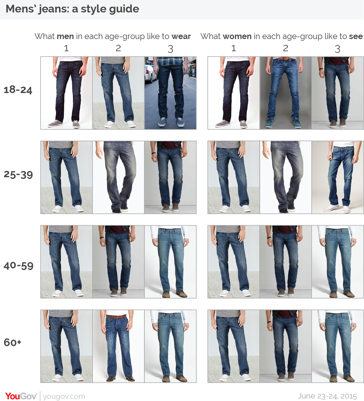 mens fashion style names photo - 1