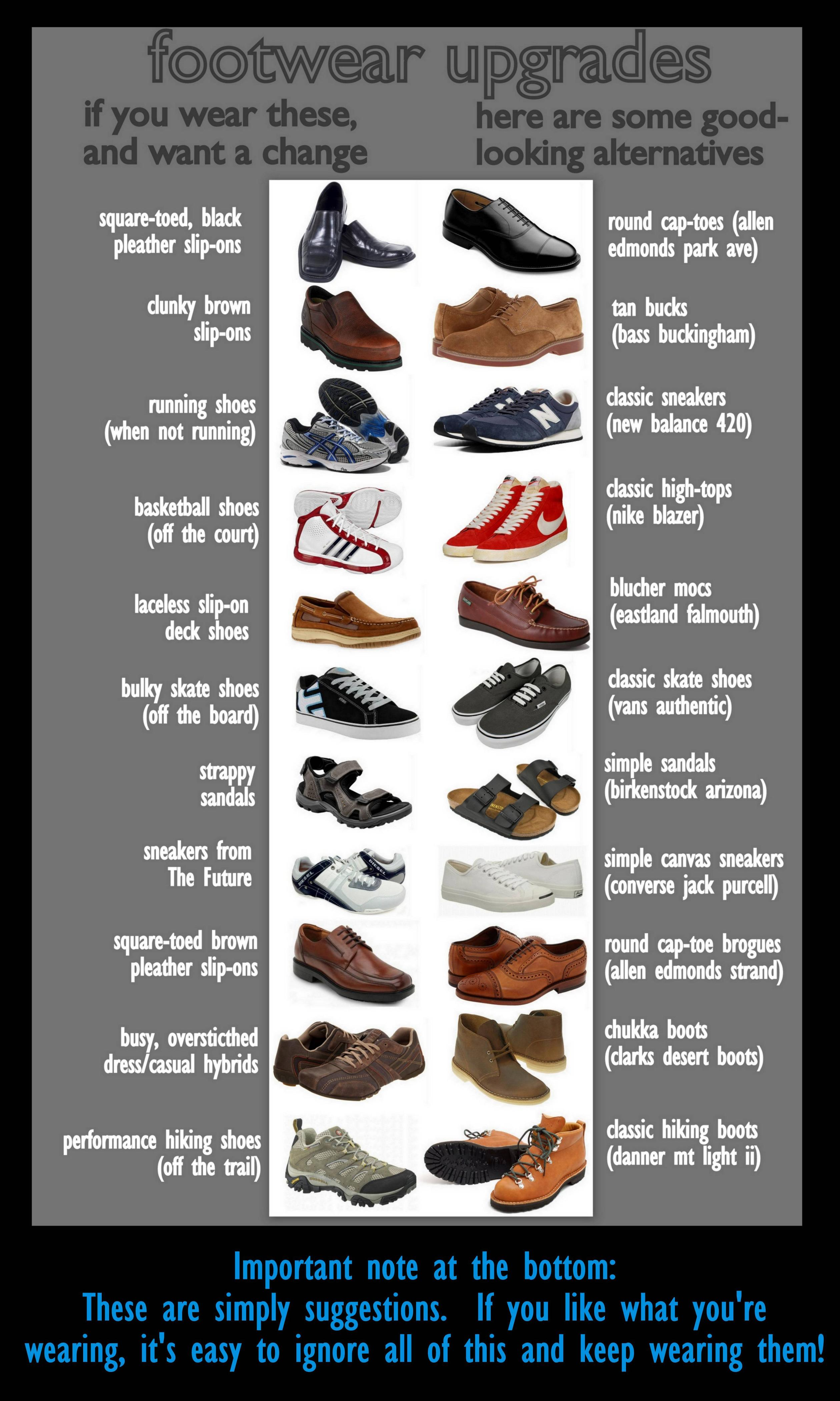 style of mens dress shoes photo - 1
