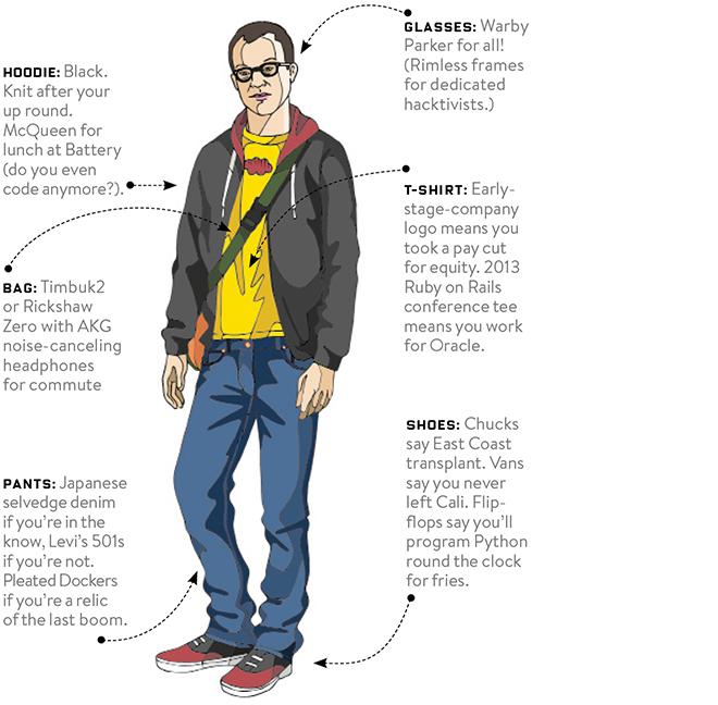 tech casual dress code photo - 1